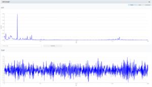 Analyze and Diagnose Machine faults